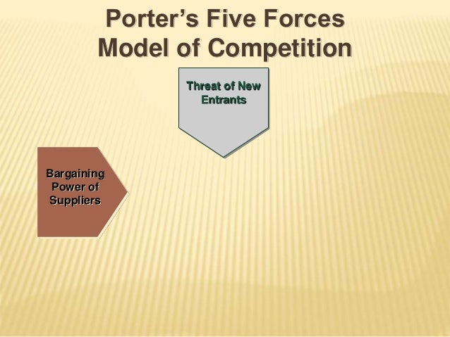 porter five forces and property management Ict based knowledge management for sustainable competitive advantage pratosh bansal, manohar chandwani porter's five forces model is one of the simple yet useful models to analyze management with world-class management practices is the need of toady.