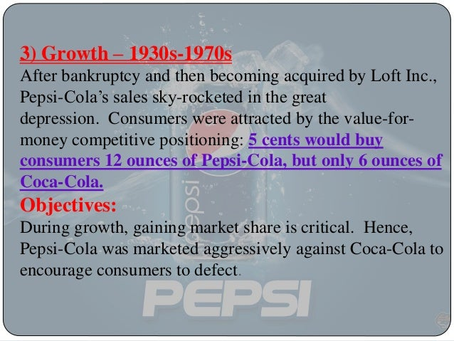 pepsi and analysis product life cycle Pepsi product life cycle introduction growth maturity decline sales time 1902-1929 1930-1980 1980-present day unforeseeable future this preview has intentionally blurred sections sign up to view the full version.