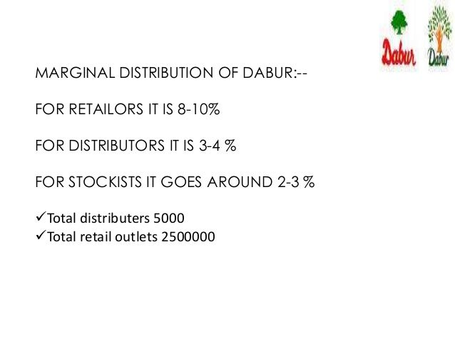 PROMOTION FROM TIME TO TIME DABUR HAS ROPED IN BOLLYWOOD CELEBRITIES AND CRICKET STARS TO ENDORSE ITS PRODUCTS.
