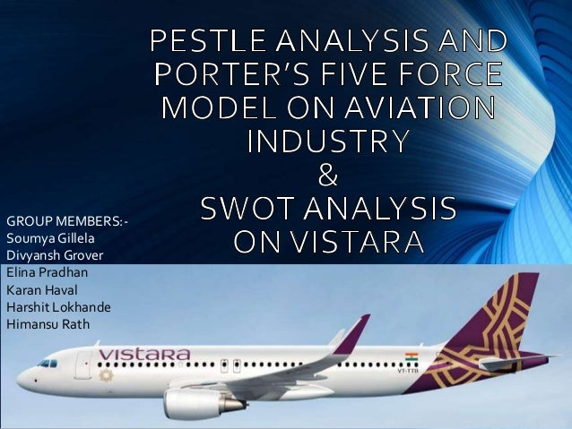 swot analysis of indian aviation Swot analysis of the indian aviation industry swot means the strengths, weakness, threats and opportunities this is one of the essential requirements of.