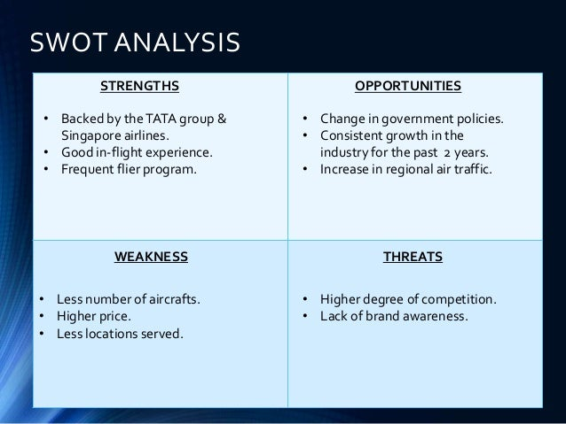 Flight centre swot analysis