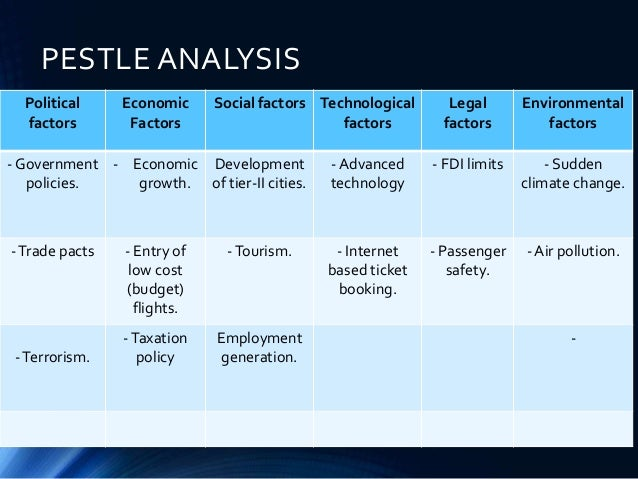 pestle analysis of airline industry Airline industry overview  – connental – united (2010) – largest airline.