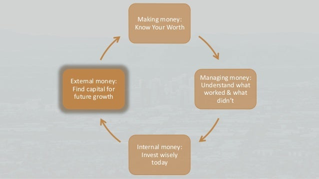 Making money: Know Your Worth Managing money: Understand what worked & what didn't Internal money: Invest wisely today Ext...
