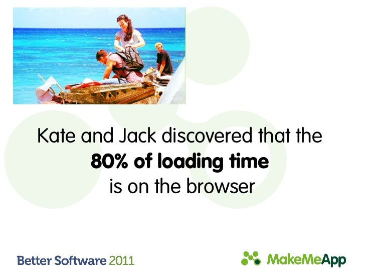 Kate and Jack discovered that the      80% of loading time        is on the browser