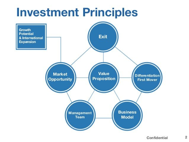 Confidential Exit Differentiation First Mover Growth  Potential & International  Expansion Value  Proposition Market  Opport...