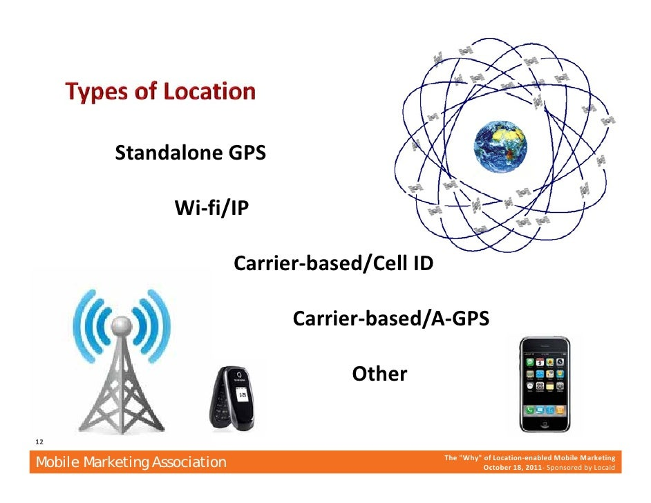 Technology Overview Mma Location Technology Roadmap