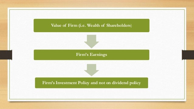 Relevance of Dividend and Irrelevance of Dividend