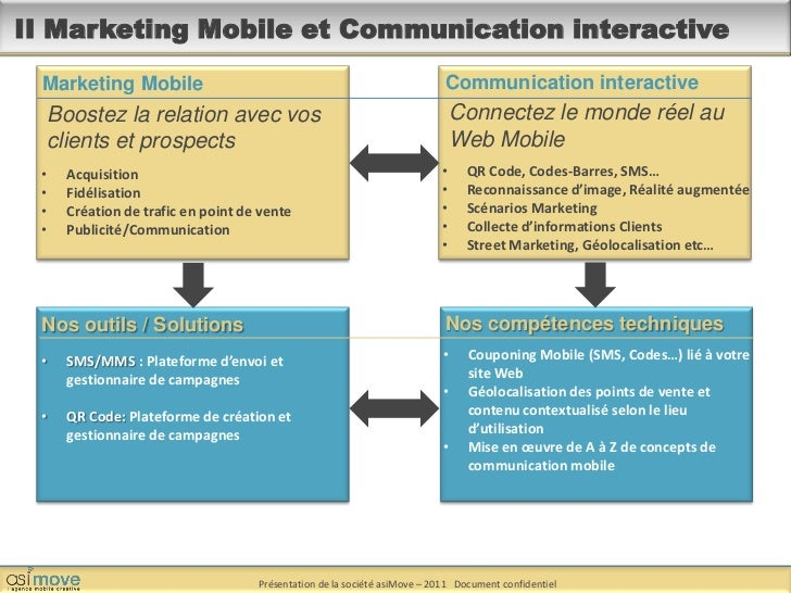 II Marketing Mobile et Communication interactive<br />Communication interactive<br />Marketing Mobile<br />Connectez le mo...