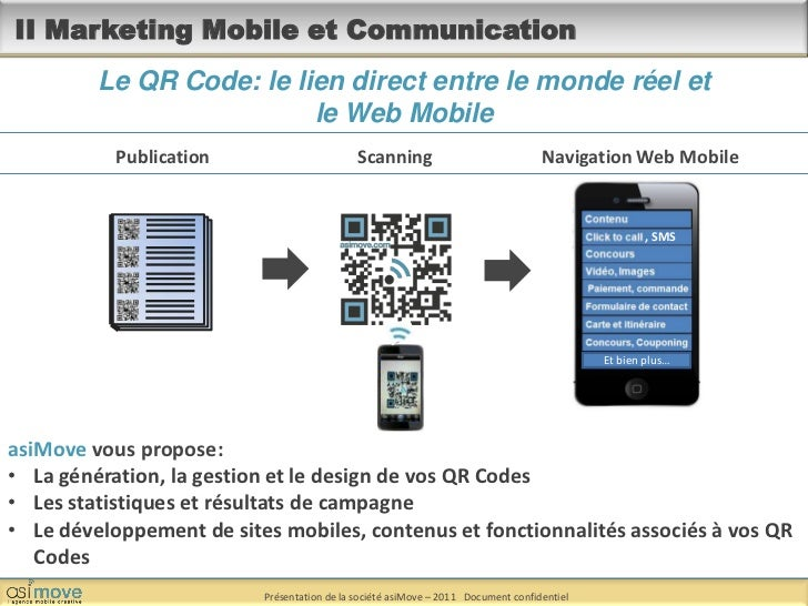 mobile marketing communication The mma's mission is to accelerate the transformation and innovation of marketing through mobile, driving business growth with closer consumer engagement.