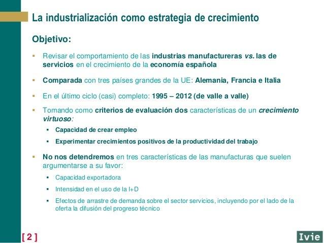 Industrialización y crecimiento Slide 2