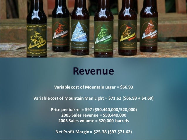 mountain man brewery case Undergraduate course materials case studies spark discussion in class like cases, simulations use real mountain man brewing co.