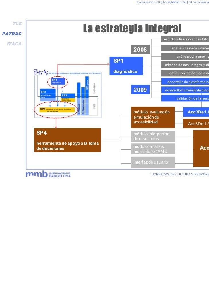 Comunicación 3.0 y Accesibilidad Total | 30 de noviembre y 1 de diciembre 2011   TLSPATRAC                               L...