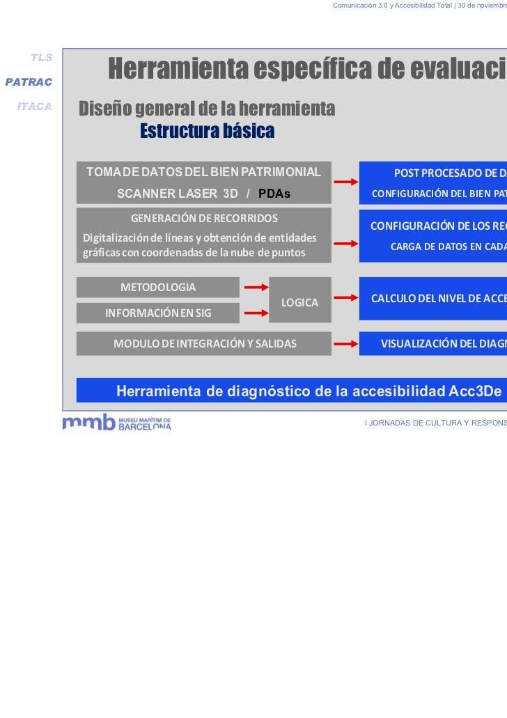 Comunicación 3.0 y Accesibilidad Total | 30 de noviembre y 1 de diciembre 2011   TLSPATRAC              Herramienta especí...