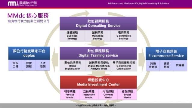 Minimum cost, Maximum ROI, Digital Consulting & Solutions 本內容為MMdc之版權所有,轉載請註明。 電商策略 E-commerce Strategy 營銷策略 Marketing Str...