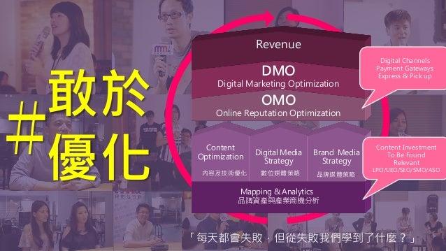 #電子商務的能力