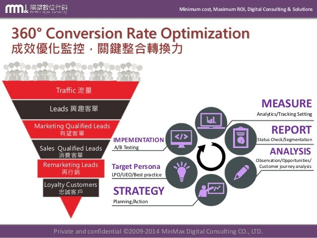 【MMdc 課程】Google Adwords Bing Ads雙平台關鍵字廣告-基礎成效優化課程 Slide 3