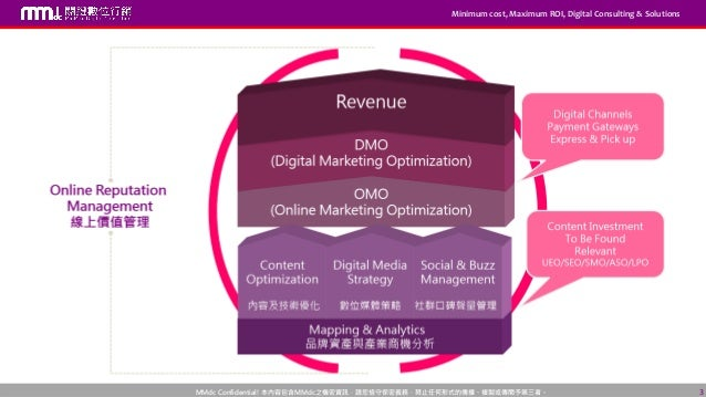 【MMdc 課程】ORM 系列-公關價值管理系統 Slide 3