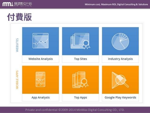 Minimum cost, Maximum ROI, Digital Consulting & Solutions Private and confidential © 2009-2014 MinMax Digital Consulting C...