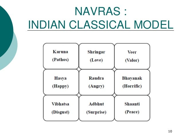 NAVRAS : INDIAN CLASSICAL MODEL 10