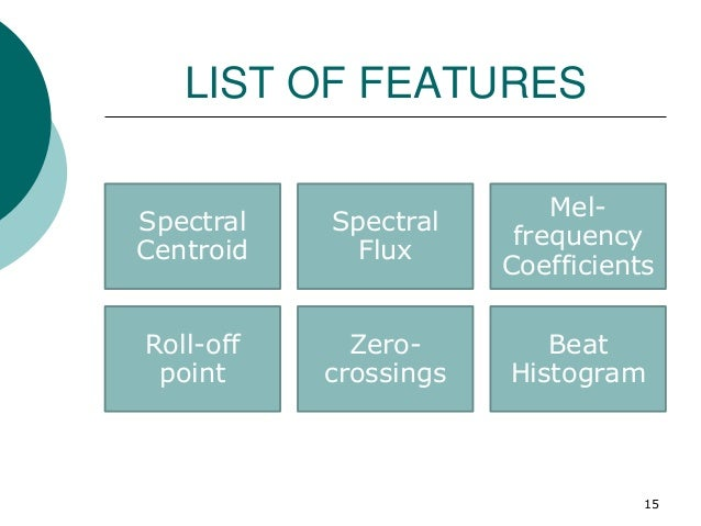LIST OF FEATURES Spectral Centroid Spectral Flux Mel- frequency Coefficients Roll-off point Zero- crossings Beat Histogram...