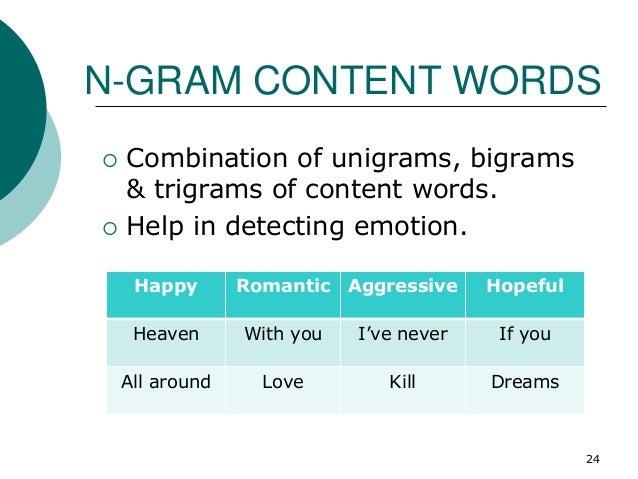 N-GRAM CONTENT WORDS  Combination of unigrams, bigrams & trigrams of content words.  Help in detecting emotion. Happy Ro...