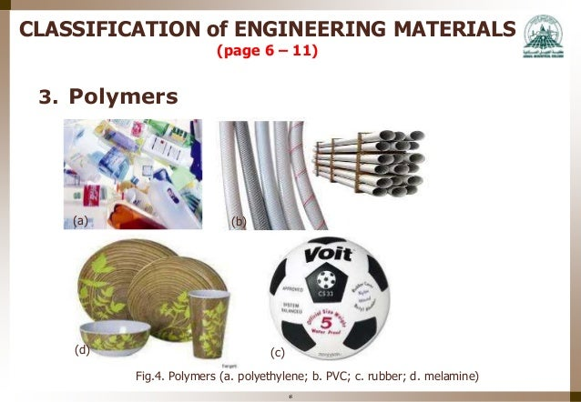 engineering materials week 1 Amazoncom description: product description: intended for upper level design courses such as mechanical engineering design, materials/metallurgical design, and materials selection, this book presents the design process in broad context - showing how design relates to manufacturing or processing.