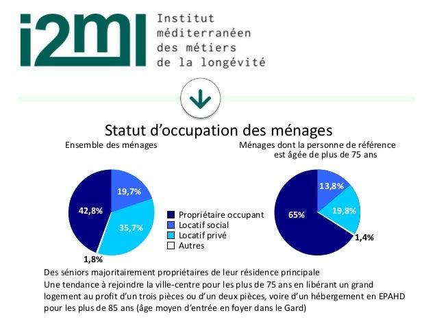 Statut d'occupation des ménages 14 544 13 099 19 967 18 406 Des séniors majoritairement propriétaires de leur résidence pr...