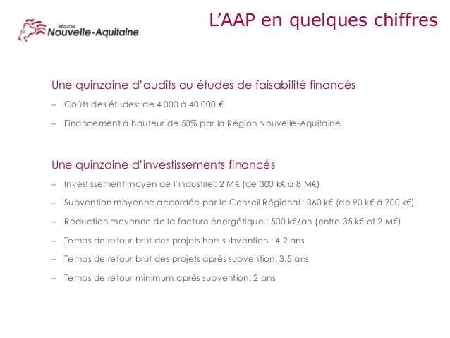 Programme Competitivite Energetique Region Nouvelle Aquitaine Club