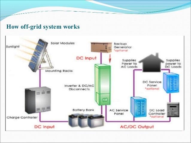 mme solar off grid  u0026on grid solar system