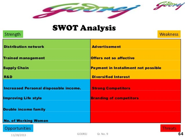 Barnes Distribution SWOT Analysis