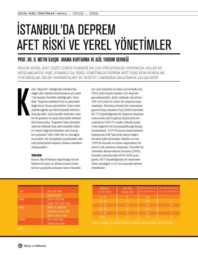 İstanbul'da Deprem Afet Riski ve Yerel Yönetimler