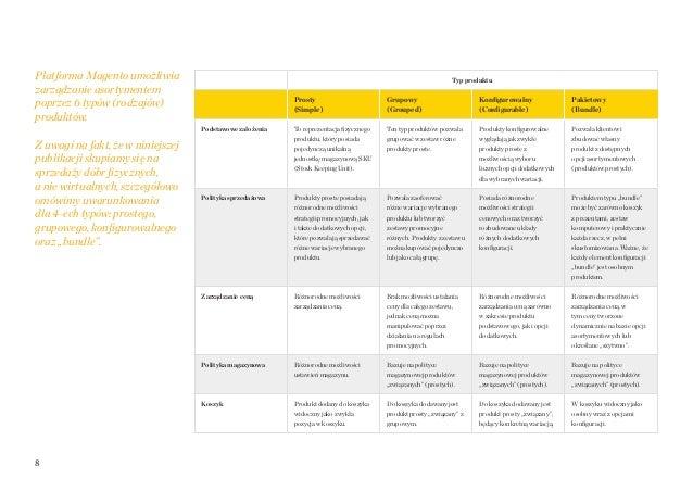 8 Platforma Magento umożliwia zarządzanie asortymentem poprzez 6 typów (rodzajów) produktów. Z uwagi na fakt, że w niniejs...