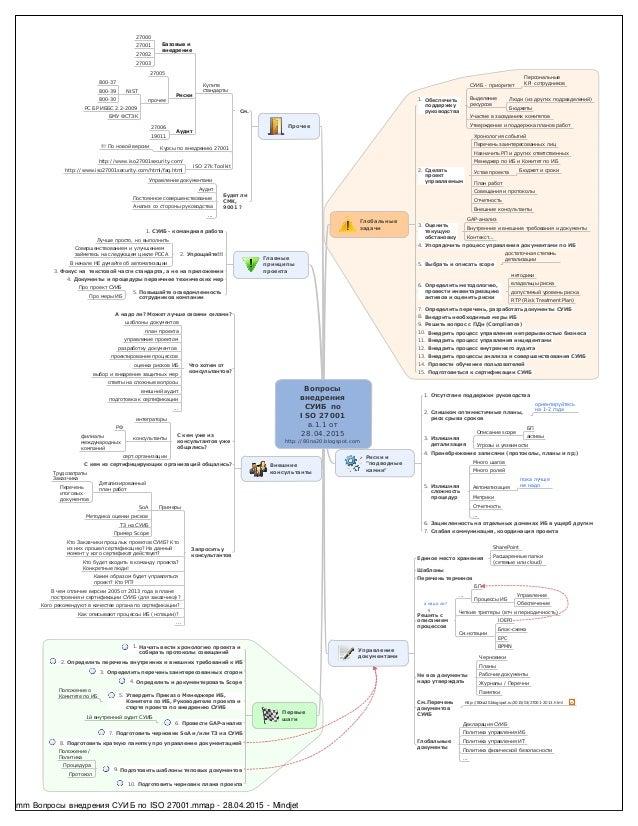 ISO 27001 .1.1 28.04.2015 http://80na20.blogspot.com 1. - KPI ( ) 2. 3. GAP- ... 4. 5. scope 6. , RTP (Risk Treatment Plan...