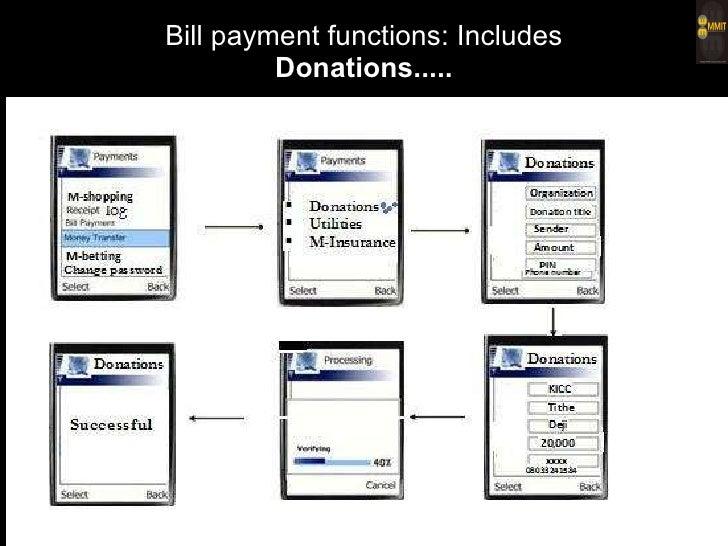 MMIT W-Wallet Presentation
