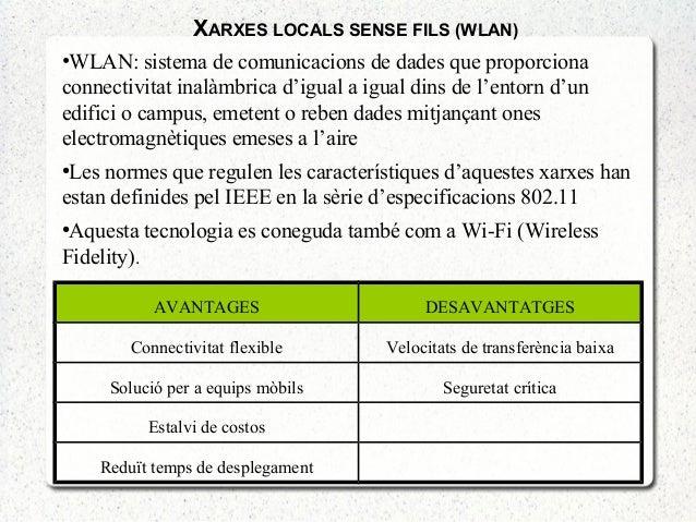 XARXES LOCALS SENSE FILS (WLAN) AVANTAGES DESAVANTATGES Connectivitat flexible Velocitats de transferència baixa Solució p...