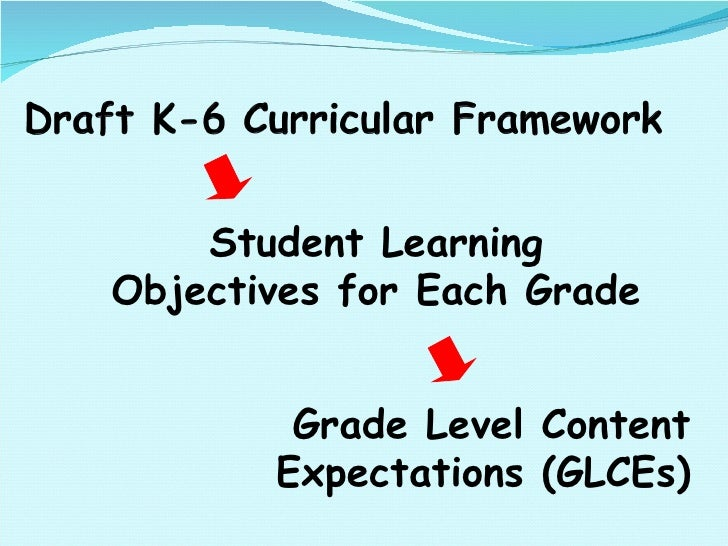 Grade Level Content Expectations (GLCEs) Student Learning Objectives for Each Grade