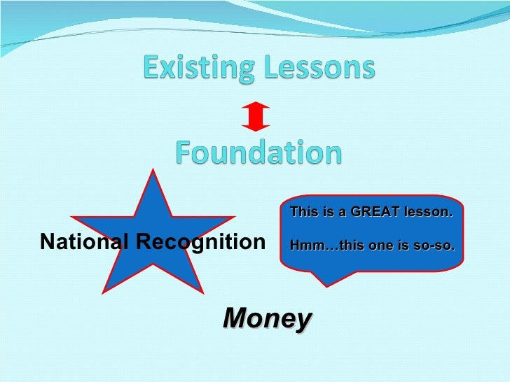 National Recognition Money This is a GREAT lesson. Hmm…this one is so-so.