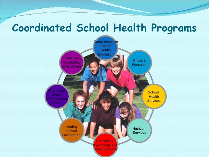 Coordinated School Health Programs Family & Community Involvement Physical Education School  Health Services Nutrition  Se...