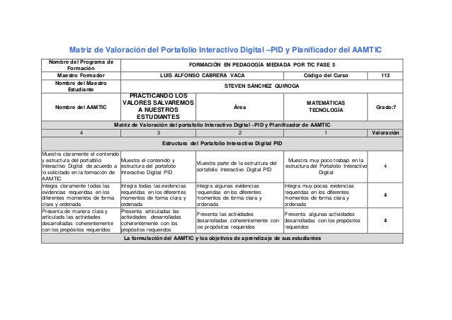 Matriz de Valoración del Portafolio Interactivo Digital –PID y Planificador del AAMTIC Nombre del Programa de Formación FO...