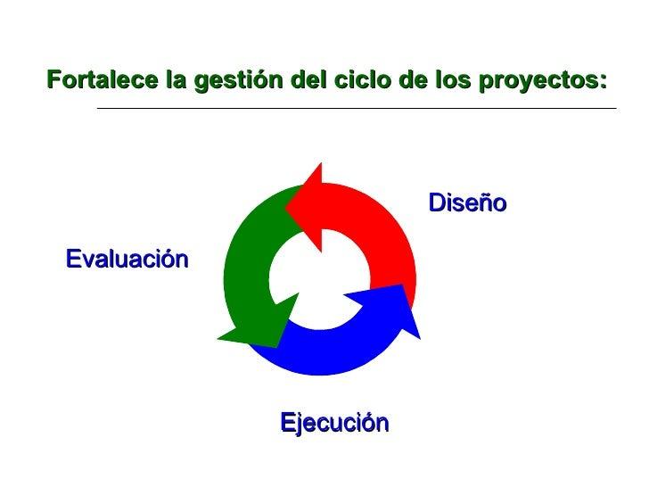 Fortalece la gestión del ciclo de los proyectos:  Diseño Ejecución Evaluación