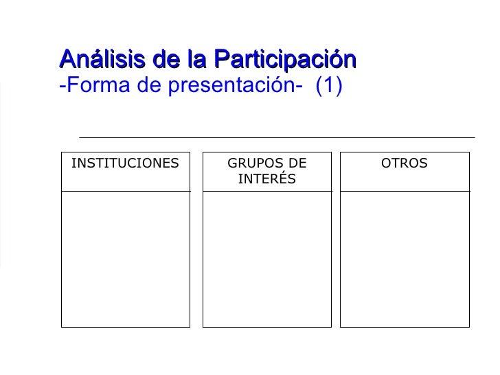 Análisis de la Participación -Forma de presentación-  (1) INSTITUCIONES GRUPOS DE INTERÉS OTROS