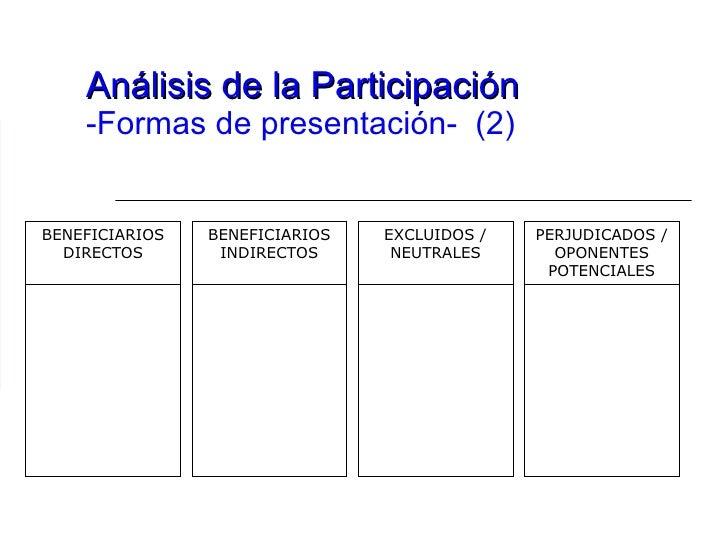 Análisis de la Participación -Formas de presentación-  (2) BENEFICIARIOS DIRECTOS BENEFICIARIOS INDIRECTOS EXCLUIDOS / NEU...