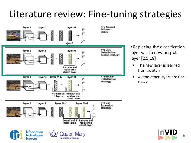 EBay Fine Tune Case Study Analysis