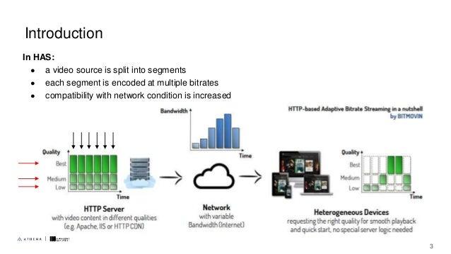 Towards Optimal Multirate Encoding for HTTP Adaptive Streaming Slide 3