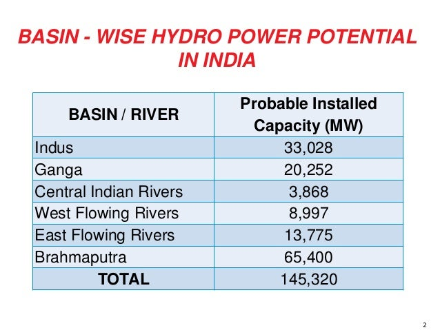 HYDROPOWER IN INDIA EBOOK DOWNLOAD