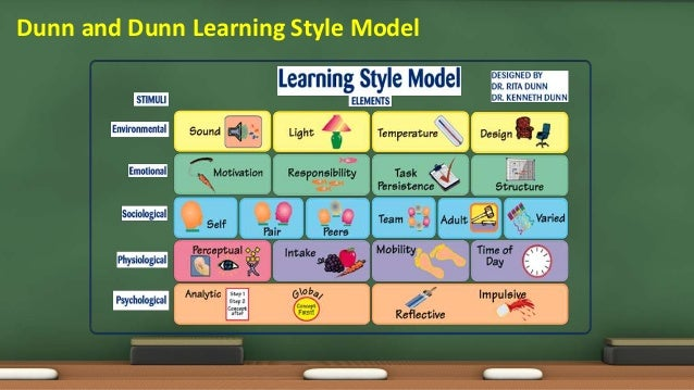 dunn and dunn learning style pdf