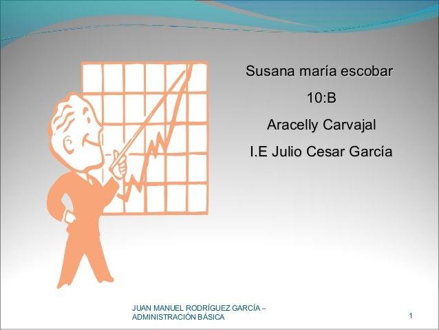 JUAN MANUEL RODRÍGUEZ GARCÍA – ADMINISTRACIÓN BÁSICA 1 Susana maría escobarSusana maría escobar 10:B10:B Aracelly Carvajal...