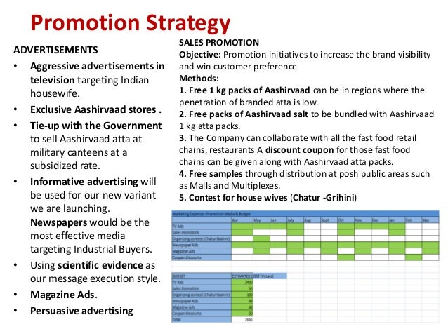 itc targeting strategy
