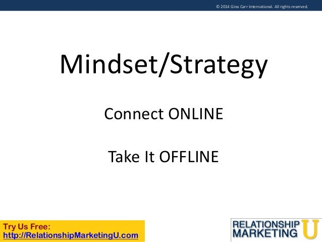 © 2014 Gina Carr International. All rights reserved.  Mindset/Strategy Connect ONLINE Take It OFFLINE  Try Us Free: http:/...
