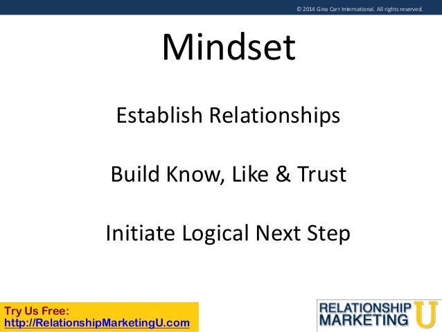 © 2014 Gina Carr International. All rights reserved.  Mindset Establish Relationships Build Know, Like & Trust Initiate Lo...